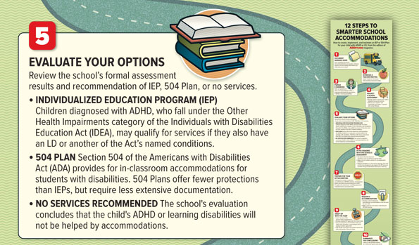 504 Plan Or Iep Whats Difference >> Adhd School Accommodation Iep Vs 504 Plan What S The Difference